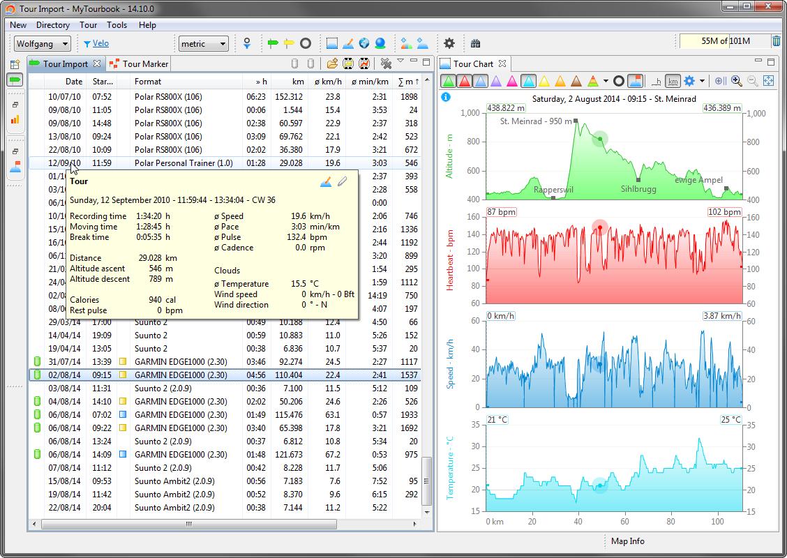 MyTourbook for Linux screenshot